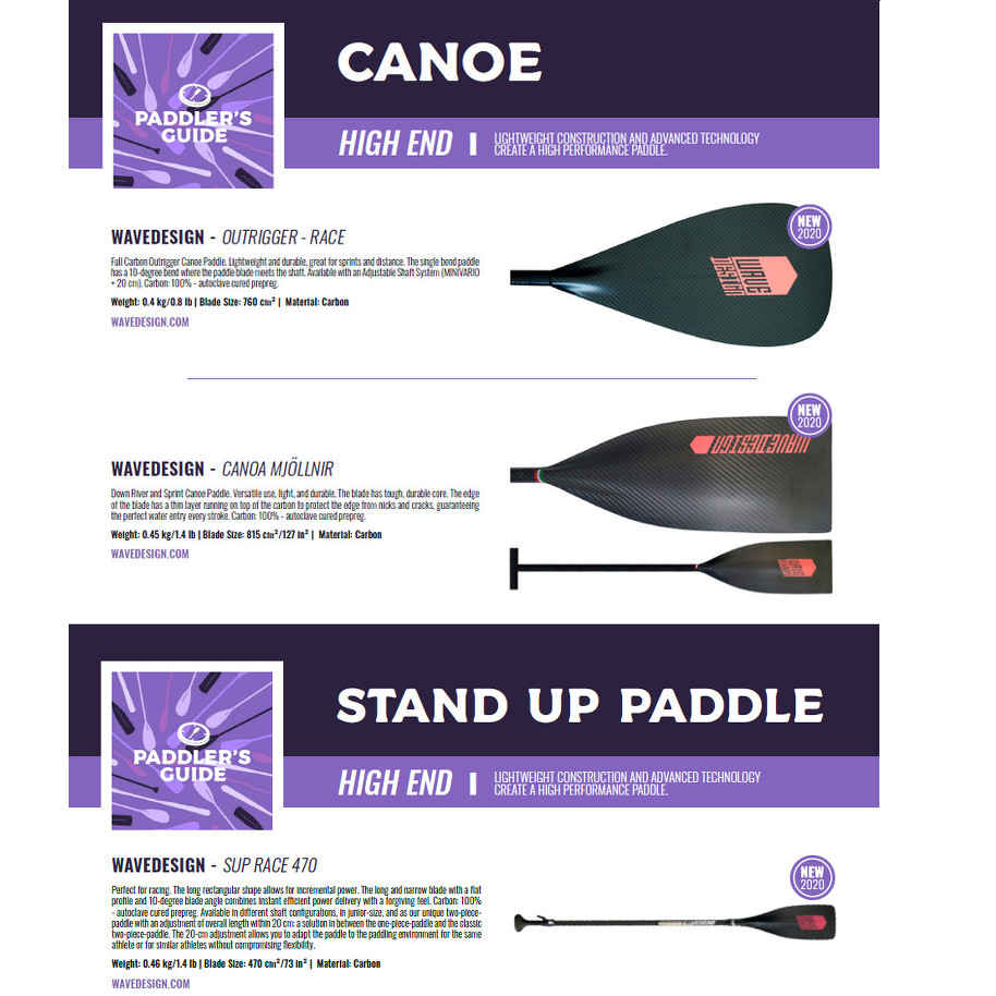 Paddles in Paddle Expo Buyers Guide